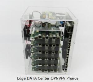 edge data center opnvfv