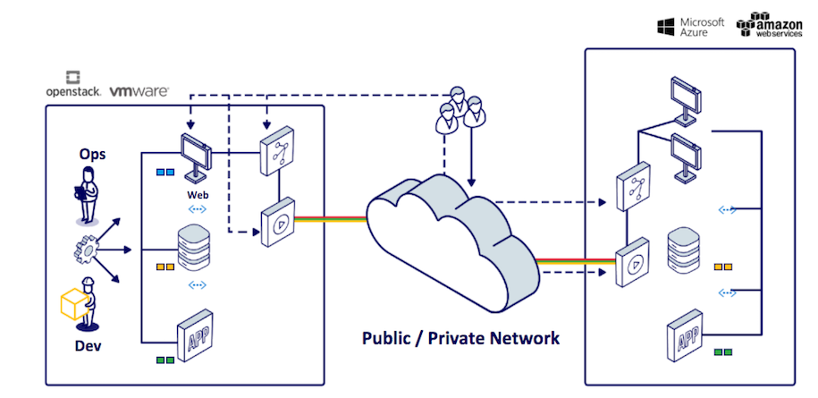 app-defined-networking-featured
