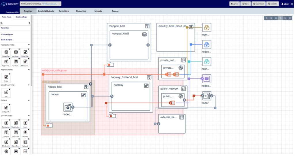 cloudify UI example