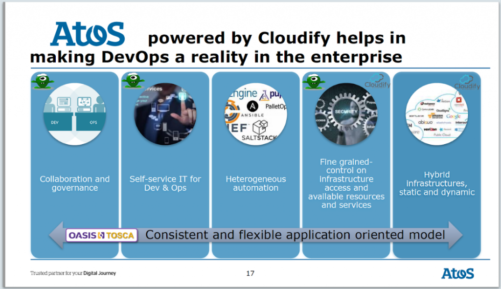 Cloudify Use Cases - How Cloudify is being used | Cloudify