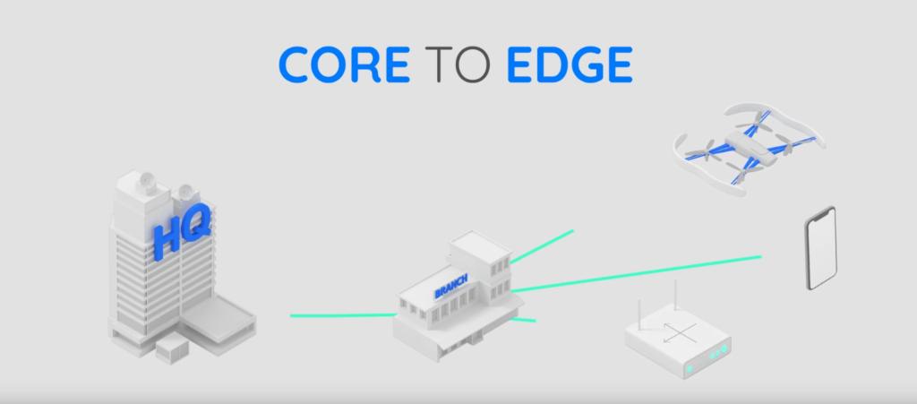 core to edge illustration