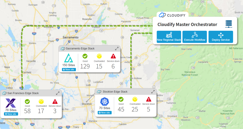Cloudify- Criteria Based Placement