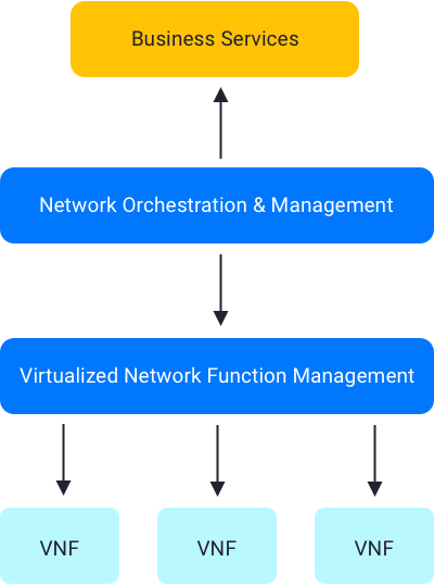 open source networking diagram