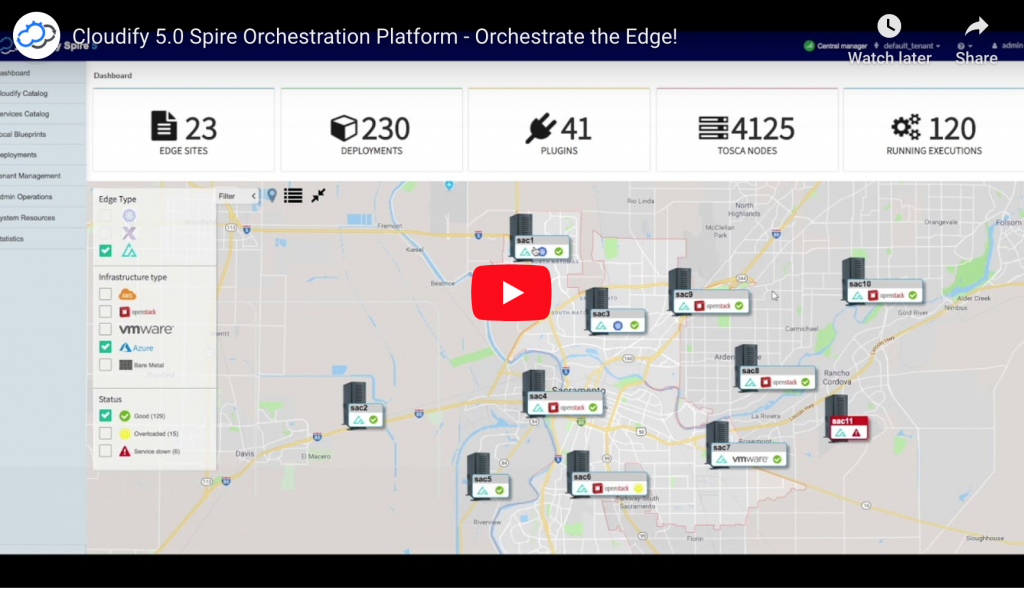 Cloudify Demo | multi cloud orchestration