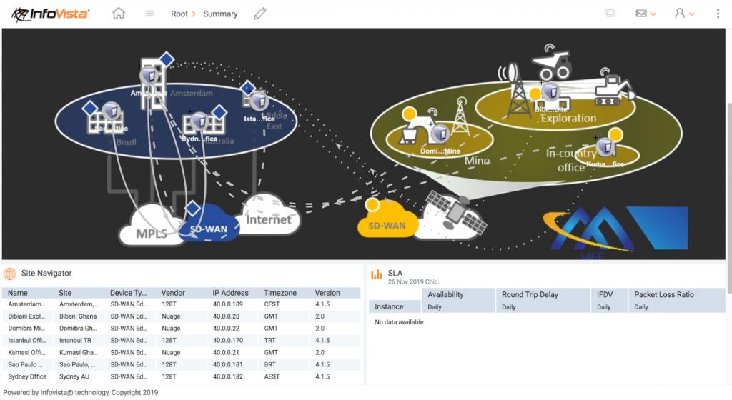 Infovista Cloudify