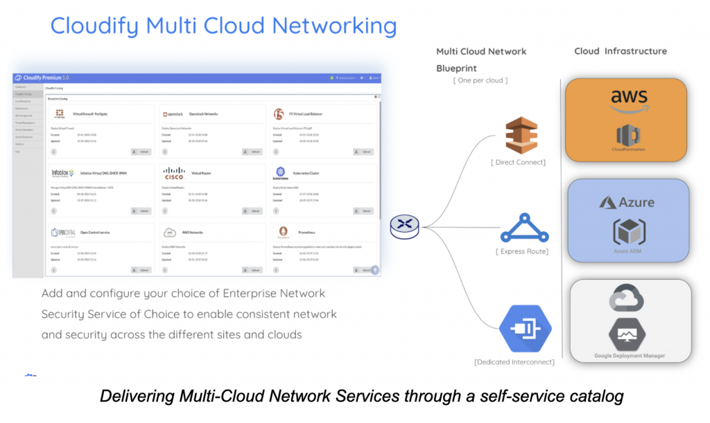 multi cloud mapping