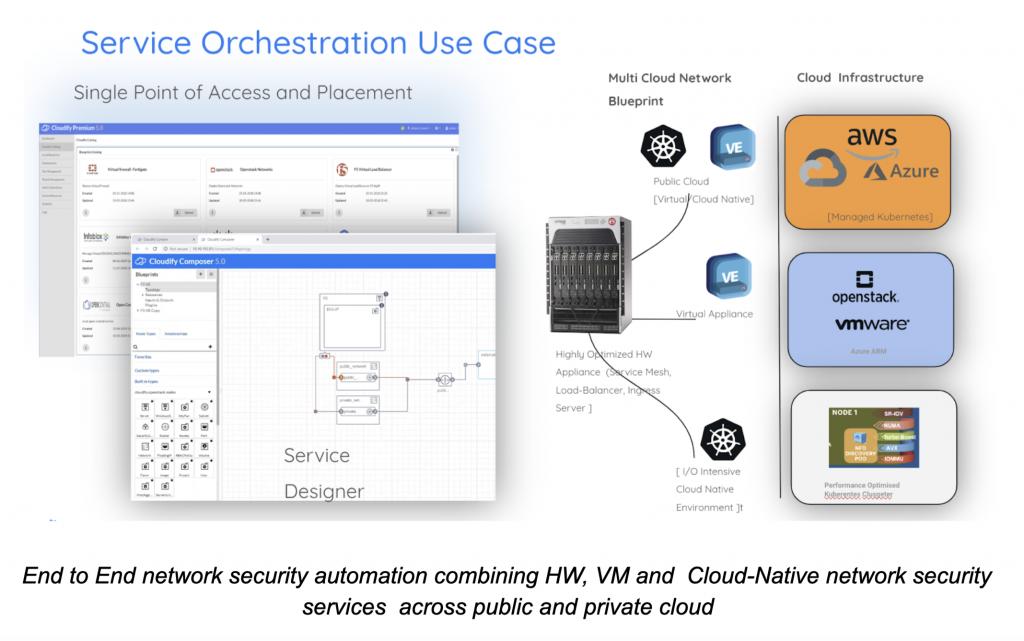 service orchestration use case