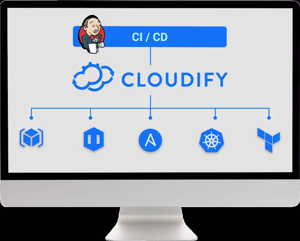 Cloudify Jenkins CICD