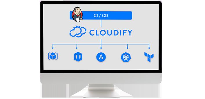 jenkins cloudify cicd EAAS
