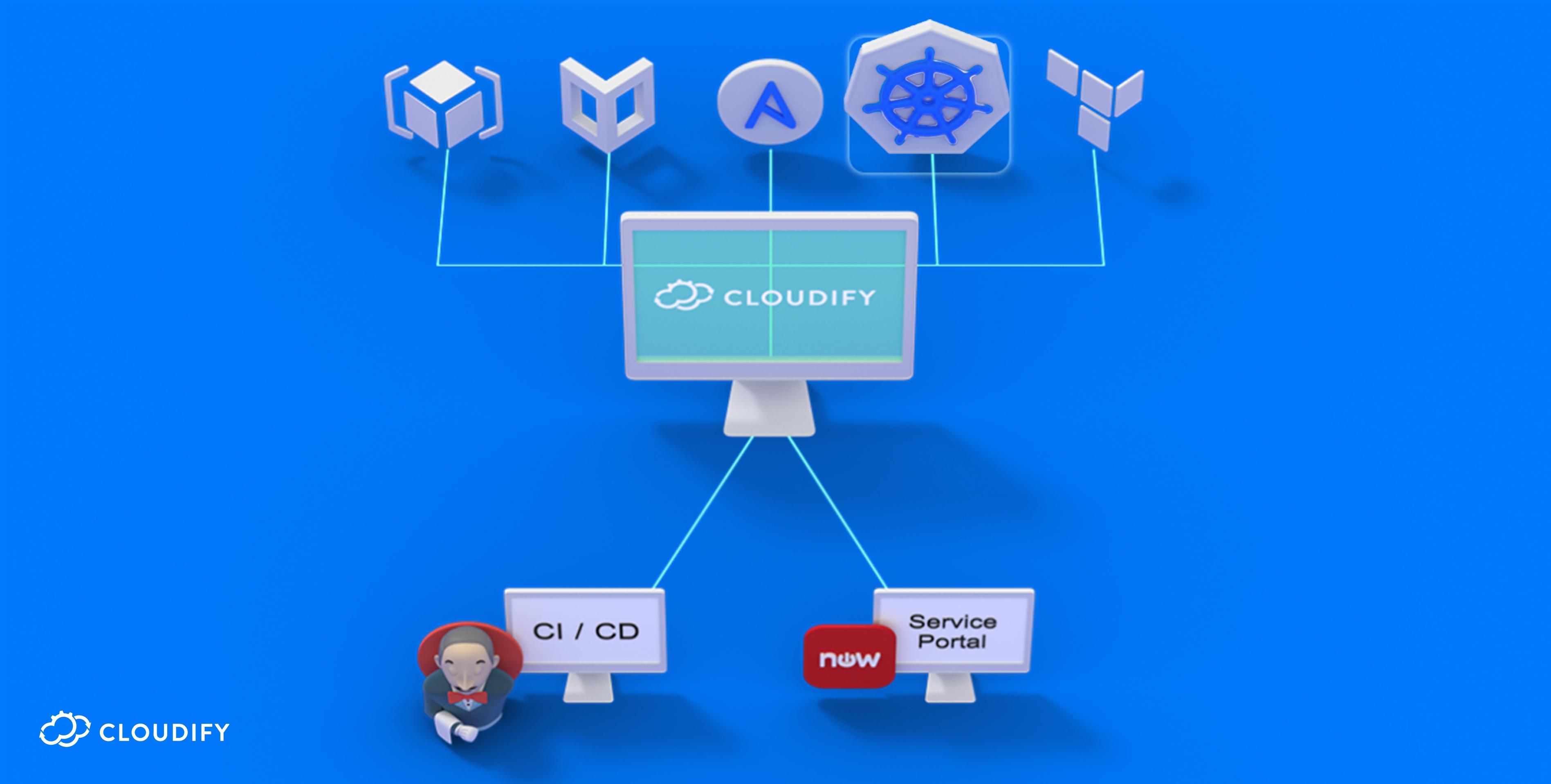 cloudify kubernetes