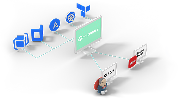Automation tools orchestration