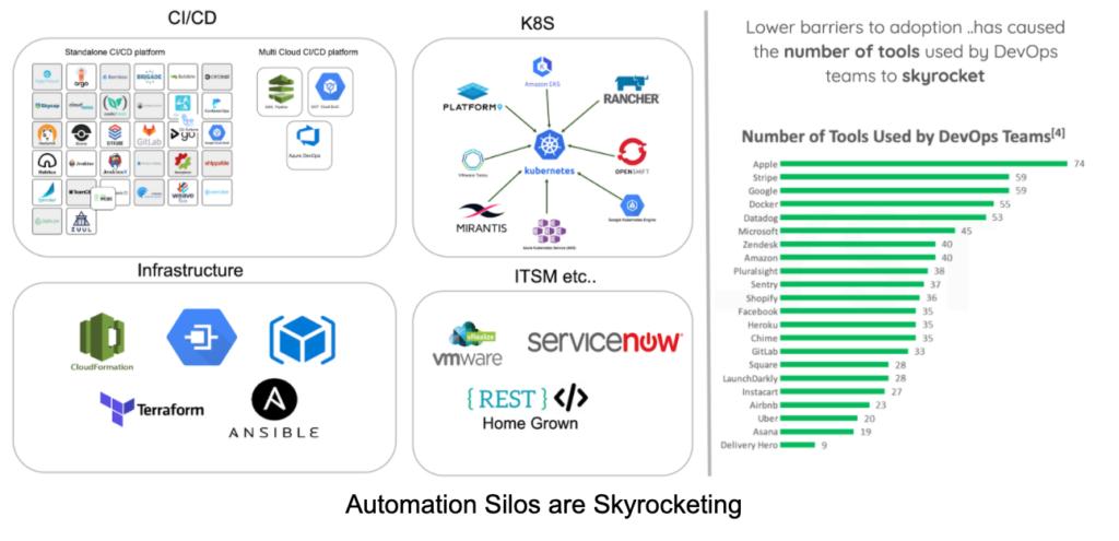 Cloudify 5 strategy