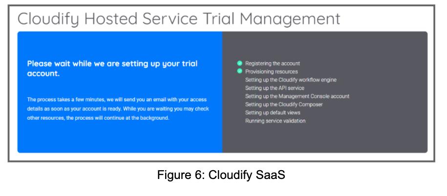Cloudify as a service