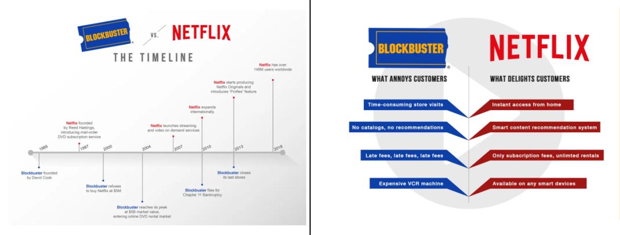 Netflix vs BlockBuster public cloud example